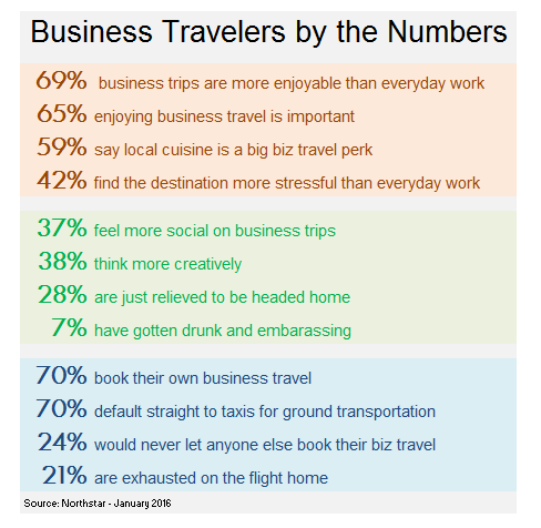 Business traveler preferences and profiles_Numbers_edit.png