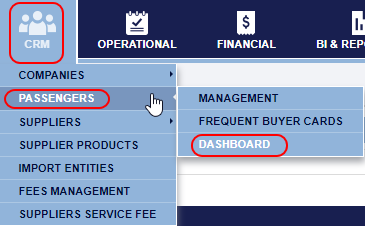 CRM passengers dashboard