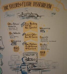 Future of air travel distribution Rome 2016 LCC GA