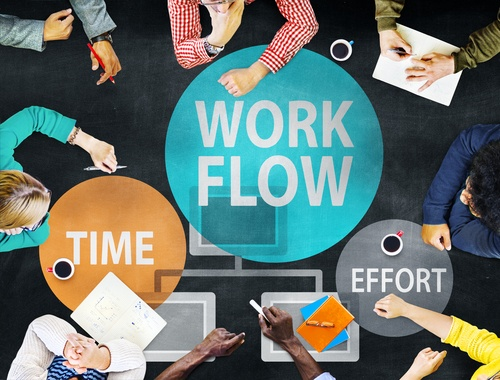 Sales growth and competitives of a travel agency can be undermined by workflow problems.