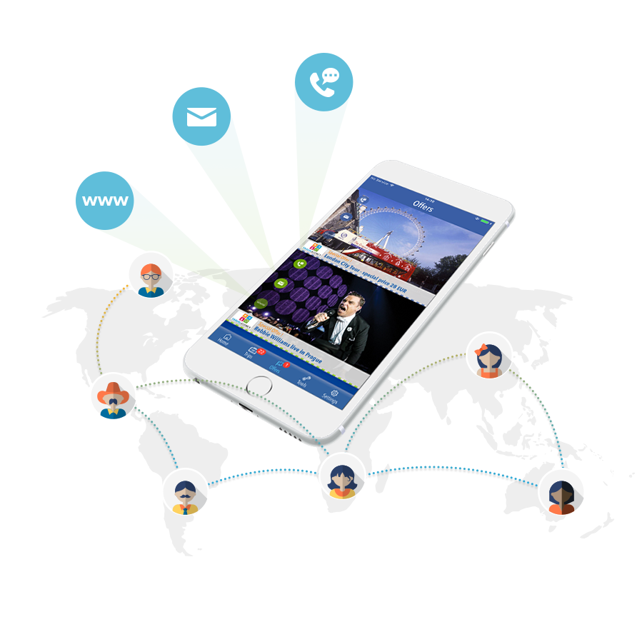 Customer retention tool for your travelers