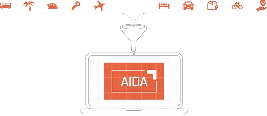 AIDA Tour Operators Solution
