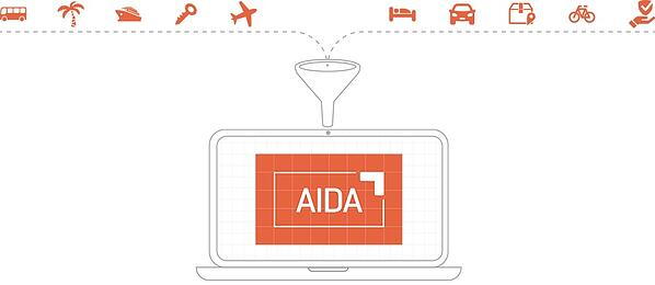 AIDA Tour Operators Solution
