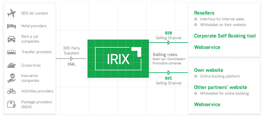 irix_schema