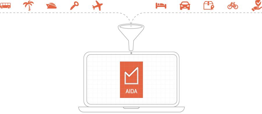 2.1 - AIDA Visual.png