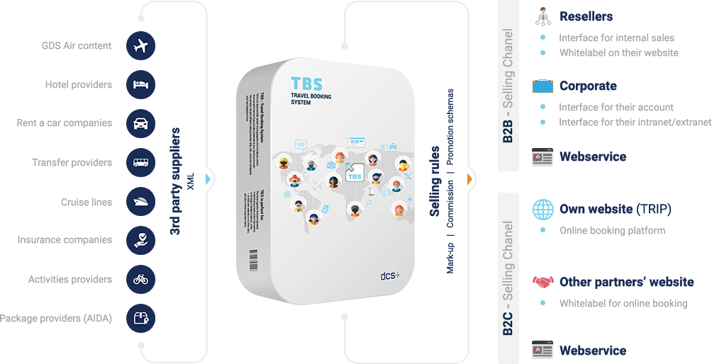TBS-Travel Booking System