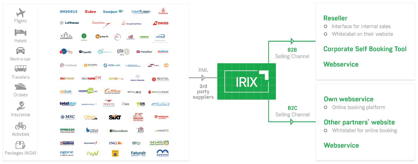 schema_IRIX(1)-1