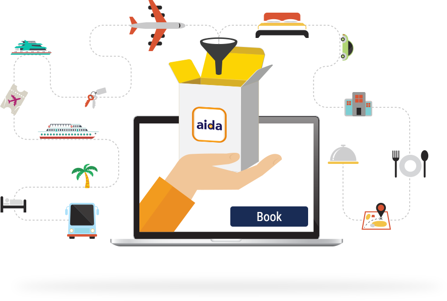 Services in AIDA
